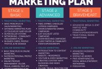 9 Apartment Marketing Plan Examples Pdf inside size 1024 X 768