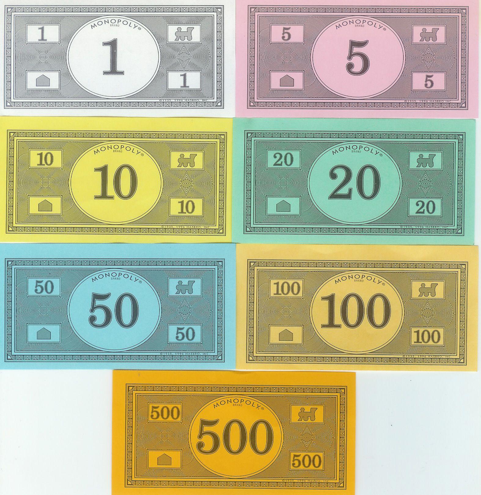 Monopoly Money Templates Free Invitation Templates Library Ideas regarding measurements 1574 X 1619
